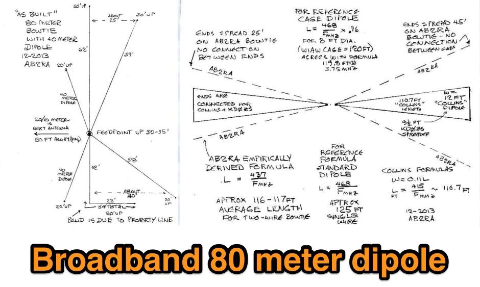 Broadband 80 meter dipole