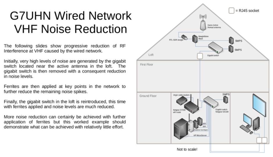 Ethernet RFI noise reduction