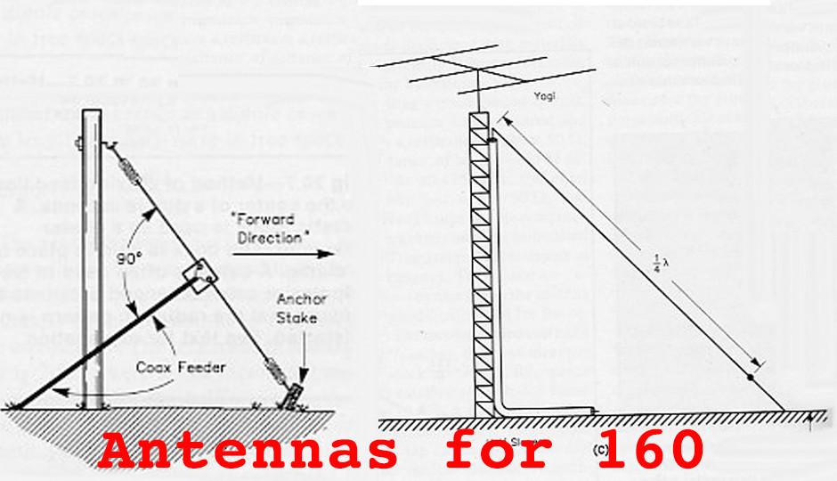 Antennas for 160m