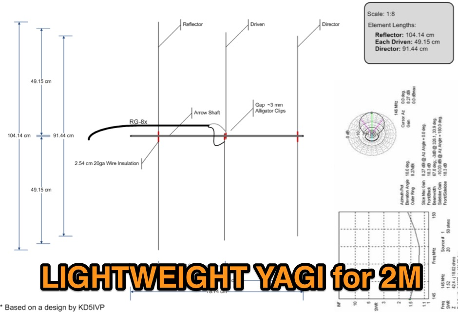 2m Yagi for SOTA