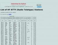 HF RTTY Stations