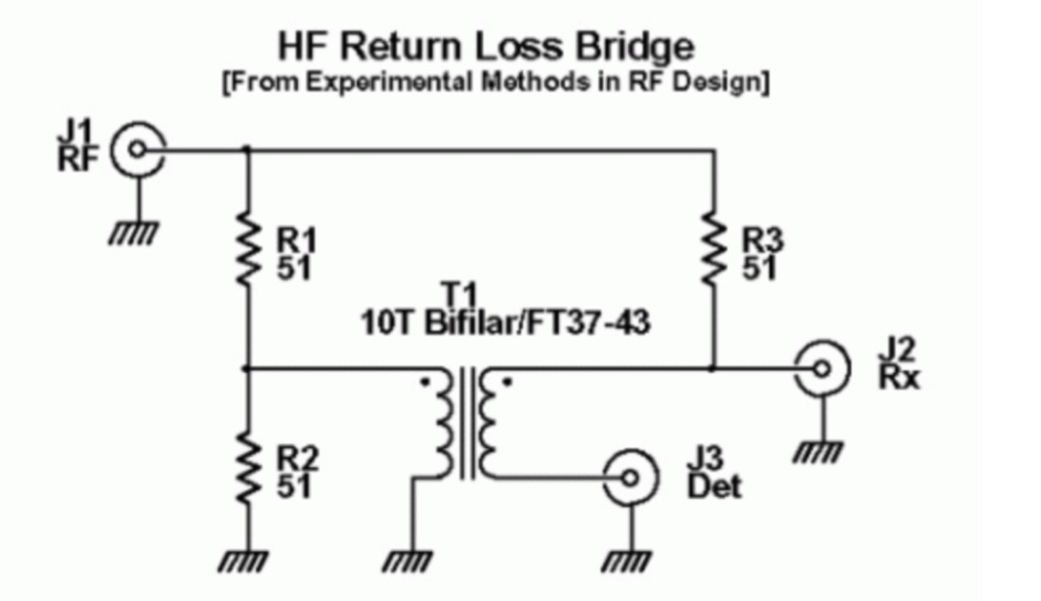 Return Loss Bridge