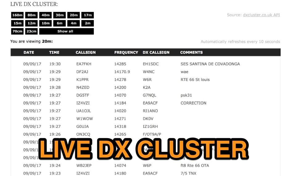 Live DX Cluster M0NWK