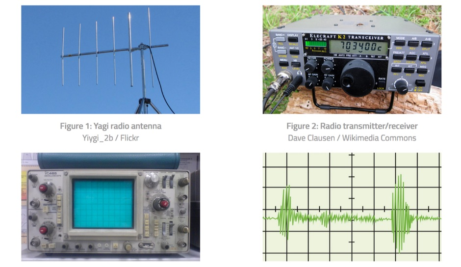 To the Moon and back: reflecting a radio signal to calculate the distance