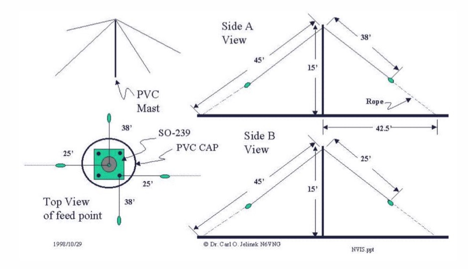 9 simple j pole antenna projects