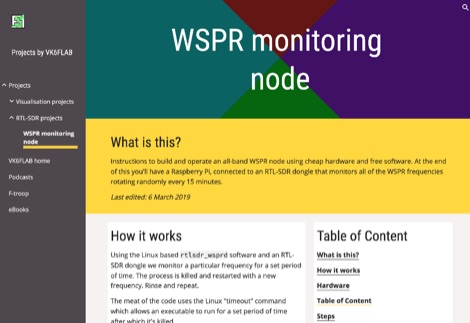 WSPR monitoring with RTL-SDR and Raspberry Pi