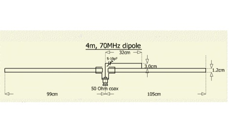 70 MHz 4m Slim Jin Antenna with Ladder Line