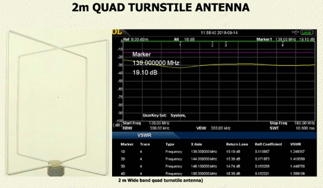2m Quad Turnstile Antenna
