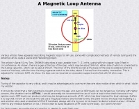 A magnetic loop antenna