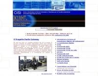 Radio Gateway by IKXHT