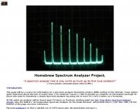 Spectrum Analyzer Project