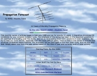 Propagation Forecast by AD5Q