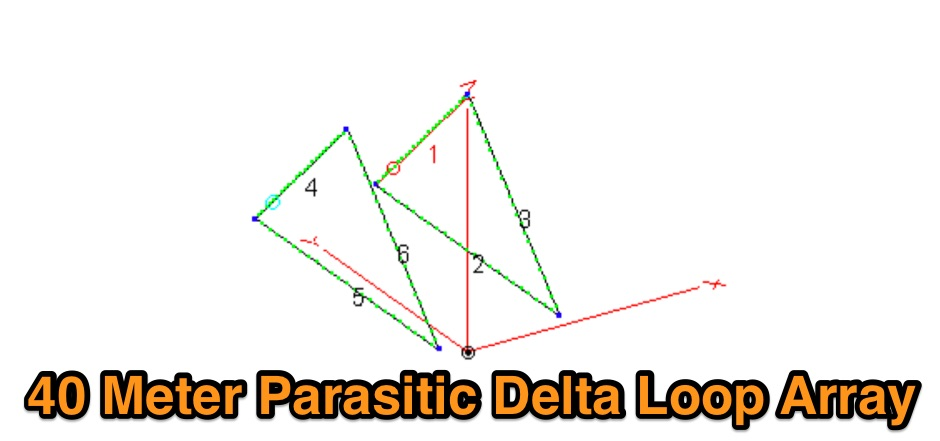 40 Meter Parasitic Delta Loop