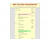 QRP Calling Freqs