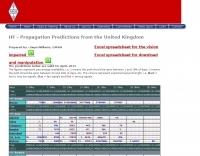 H.F. F-Layer Propagation Predictions