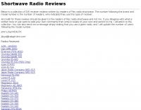 Shortwave Radio Reviews