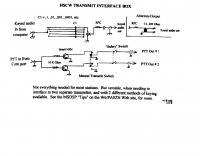 HSCW transmit interface box