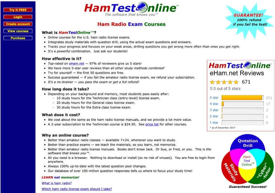 Ham Test Online