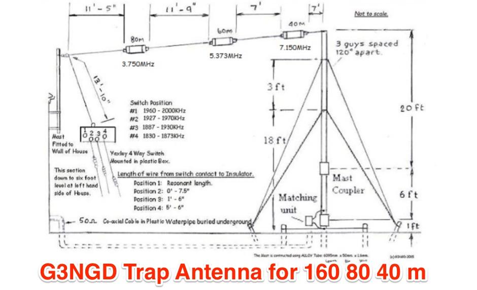 Semi-vertical trap antenna