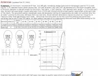 8 and 4 yagi antennas for 50 Mhz