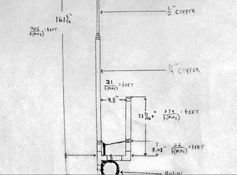 6 Meter J-Pole Antenna