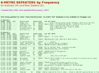 6 metre Voice Repeater listing for VK and ZL region