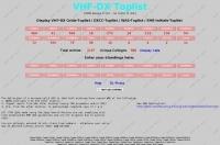 VHF UHF SHF Toplist
