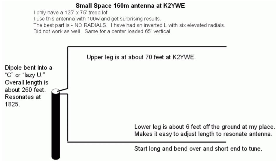 K2YWE's Compact 160m Lazy-U Antenna