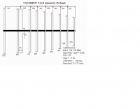 9 element yagi for 2 meters band