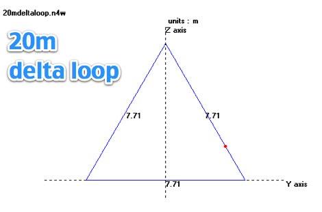 20m delta loop